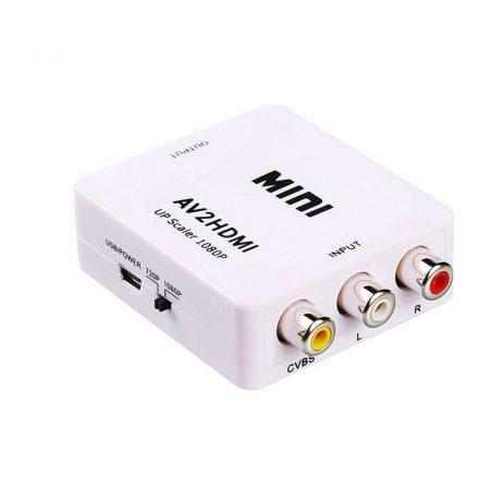 NewLine  RCA-->HDMI átalakító RAM-MD377